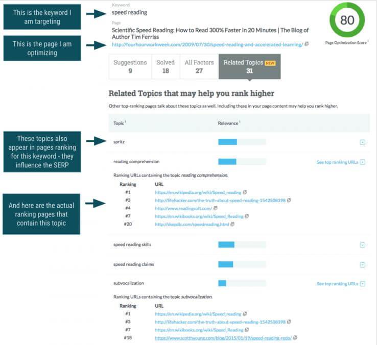 今天Moz推出了一項新功能 Moz Pro,可以幫助您的搜索引擎是如何理解的主題和短語意義。