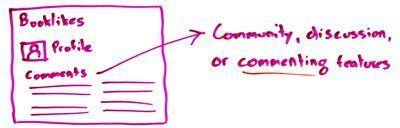 我可以建立一個配置文件,然後開始評論,並促進他們的論壇和Q&A。