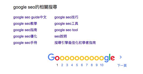 Google 底部 SERP 資訊